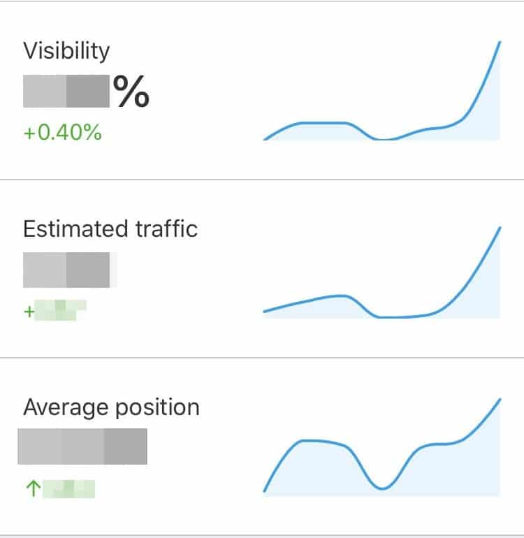 Interlinking results SEMrush Position tracking